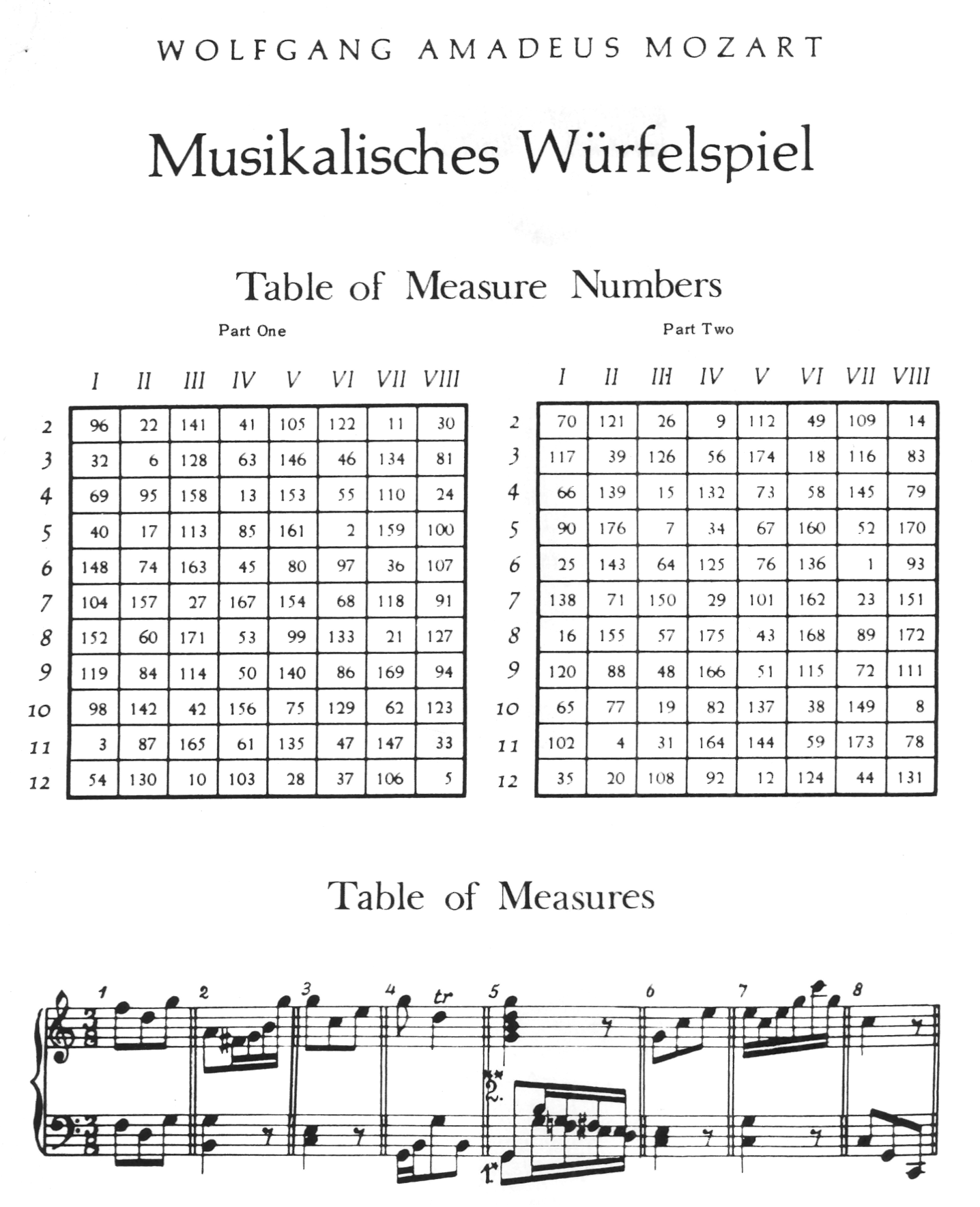 Mozart's Dice Game